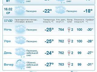 прогноз клева в нагорске