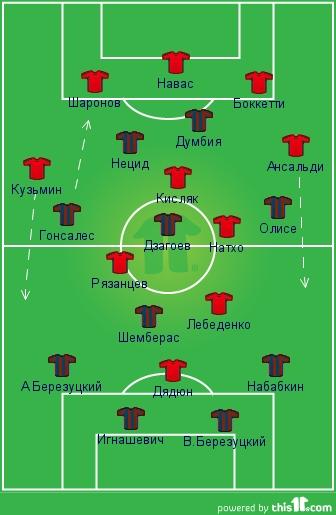 ЦСКА-Рубин 2:0 Разбор Тактики
